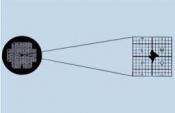 03D00761 H7 Reference Pattern Grid 400 mesh, Au, 100 ks/bal