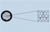 03D00757 H6 Reference Pattern Grid, Ni, 100 ks/bal