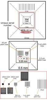 EM-Tec MCS-0.1TR traceable calibration standard 2,5mm to 100nm, mounted on 15mm Hitachi stub