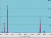 EM-Tec TC3 TEM EDX calibration standard, Cu foil on Al grid