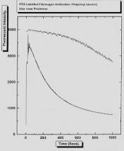 R1322A Citifluor AF3 Phosphate buffered saline solution, 100 ml
